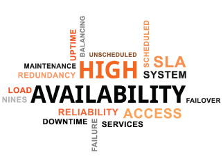 Data Protection and High Availability